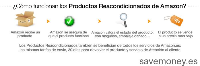 Productos-Reacondicionados