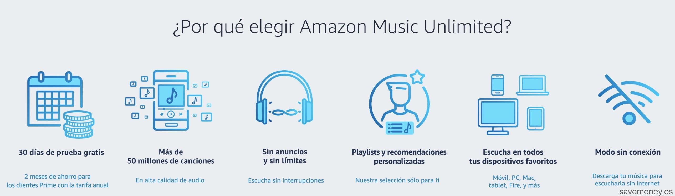 f46804b43573 Novedades Amazon   Music Unlimited Pruébalo Gratis - SaveMoney Blog!