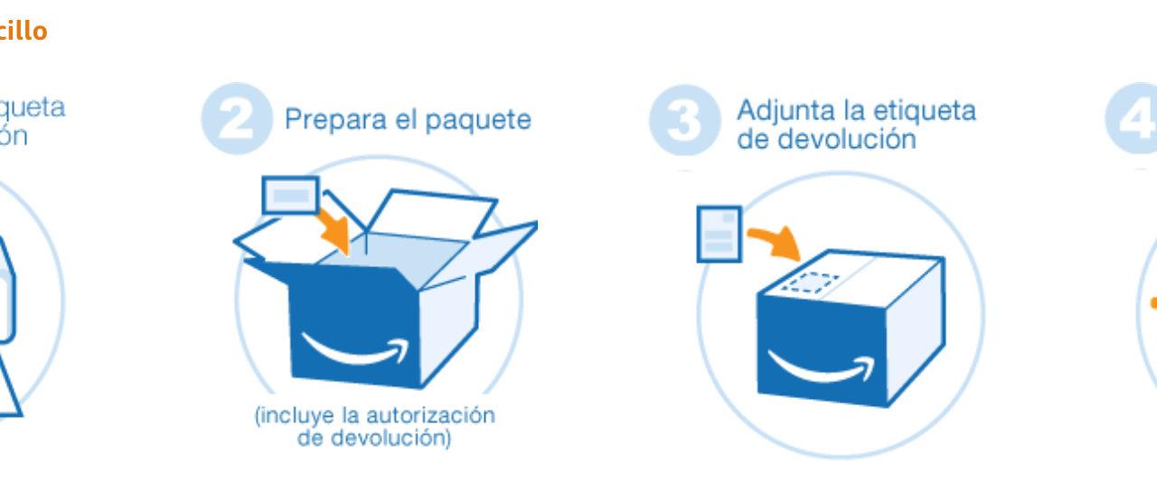 Como hacer una devolución en Amazon